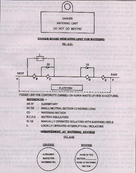 CHAPTER IV SAFETY PRECAUTIONS ON ELECTRIFIED SECTIONS Para