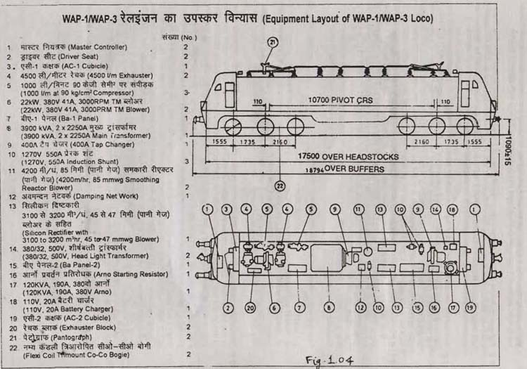 CHAPTER I GENERAL 30100 Evolution of Electrical Rolling 1 – Locomotive Engine Diagram Simple