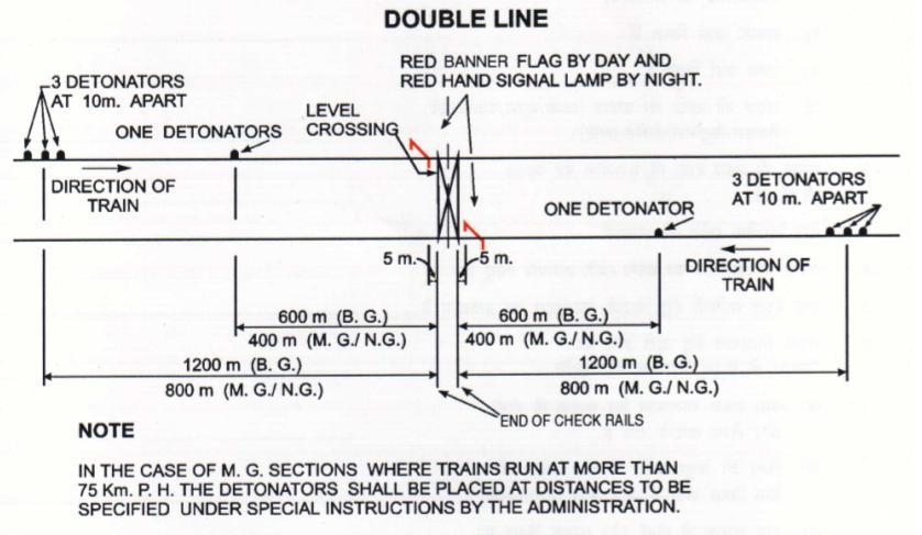 annexure-9/4 para 915                railway