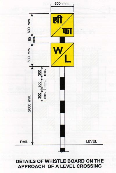 CHAPTER IX LEVEL CROSSING AND GAT EM AN 901 General Location